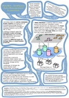 cgw12-datanet-poster-v2_s.png